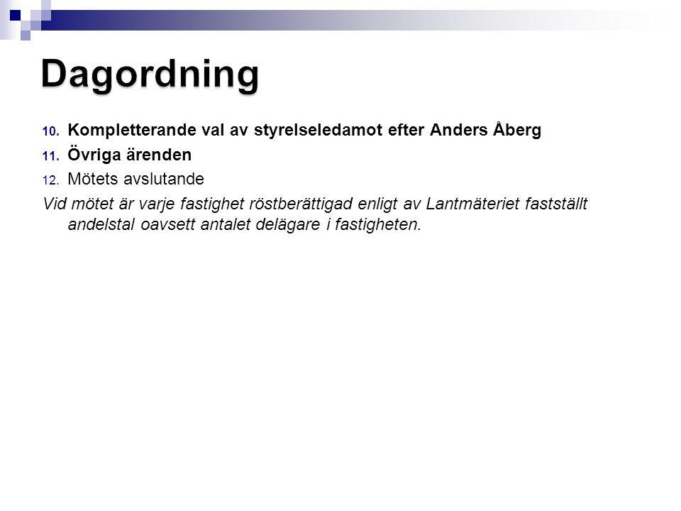 10. Kompletterande val av styrelseledamot efter Anders Åberg 11. Övriga ärenden 12. Mötets avslutande Vid mötet är varje fastighet röstberättigad enli