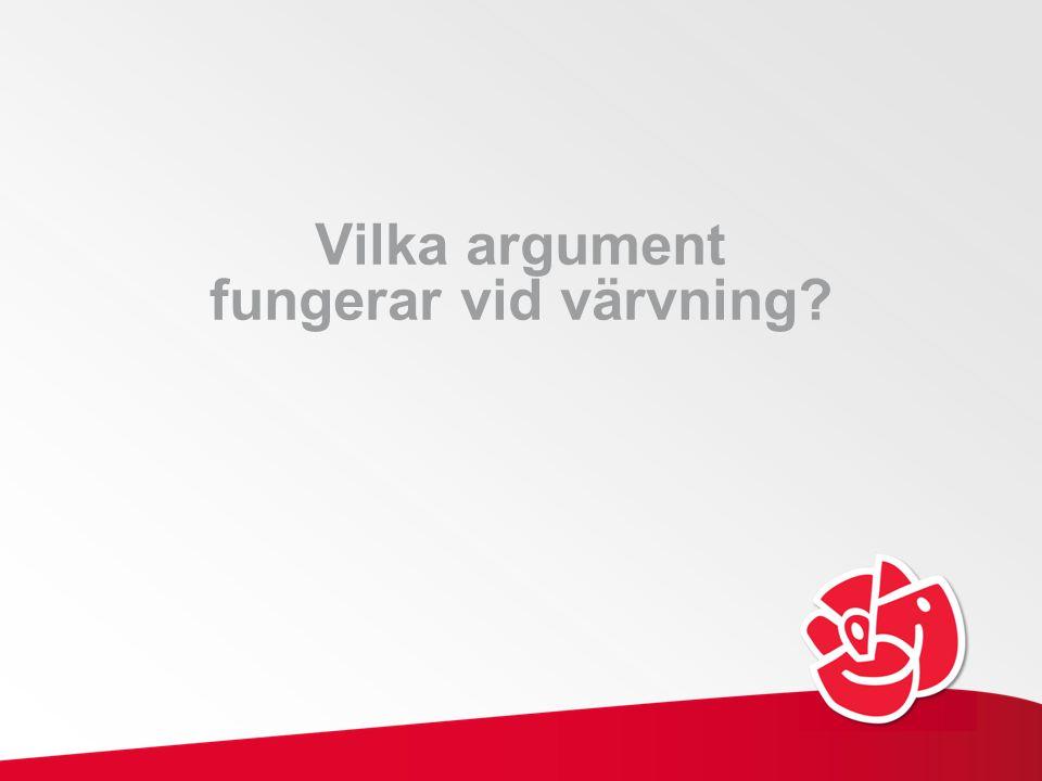 Vilka argument fungerar vid värvning?