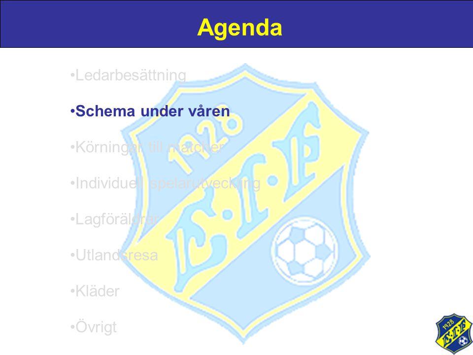 Agenda •Ledarbesättning •Schema under våren •Körningar till matcher •Individuell spelarutveckling •Lagföräldrar •Utlandsresa •Kläder •Övrigt
