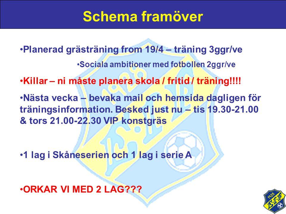 Schema framöver •Planerad grästräning from 19/4 – träning 3ggr/ve •Sociala ambitioner med fotbollen 2ggr/ve •Killar – ni måste planera skola / fritid