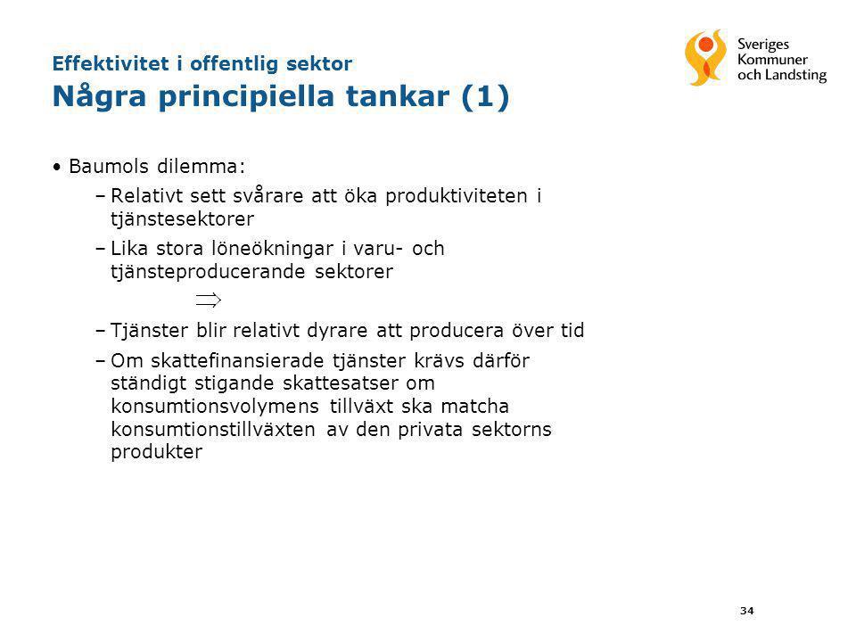 34 Effektivitet i offentlig sektor Några principiella tankar (1) •Baumols dilemma: –Relativt sett svårare att öka produktiviteten i tjänstesektorer –L