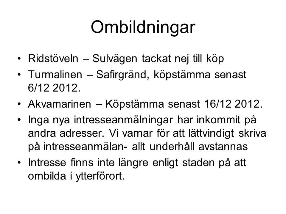 Ombildningar •Ridstöveln – Sulvägen tackat nej till köp •Turmalinen – Safirgränd, köpstämma senast 6/12 2012.