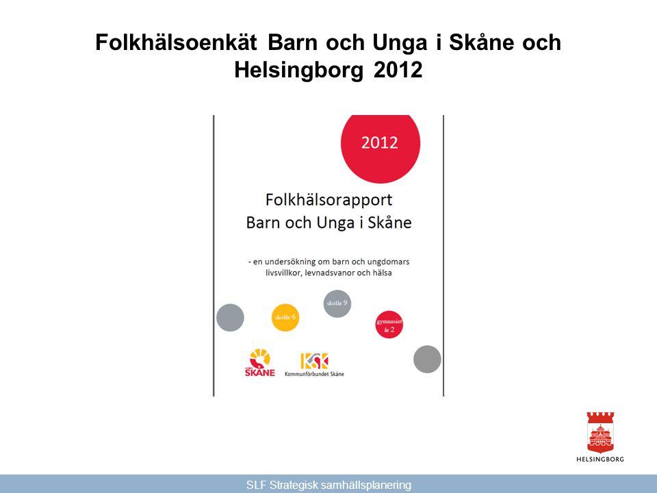 SLF Strategisk samhällsplanering Folkhälsoenkät Barn och Unga i Skåne och Helsingborg 2012