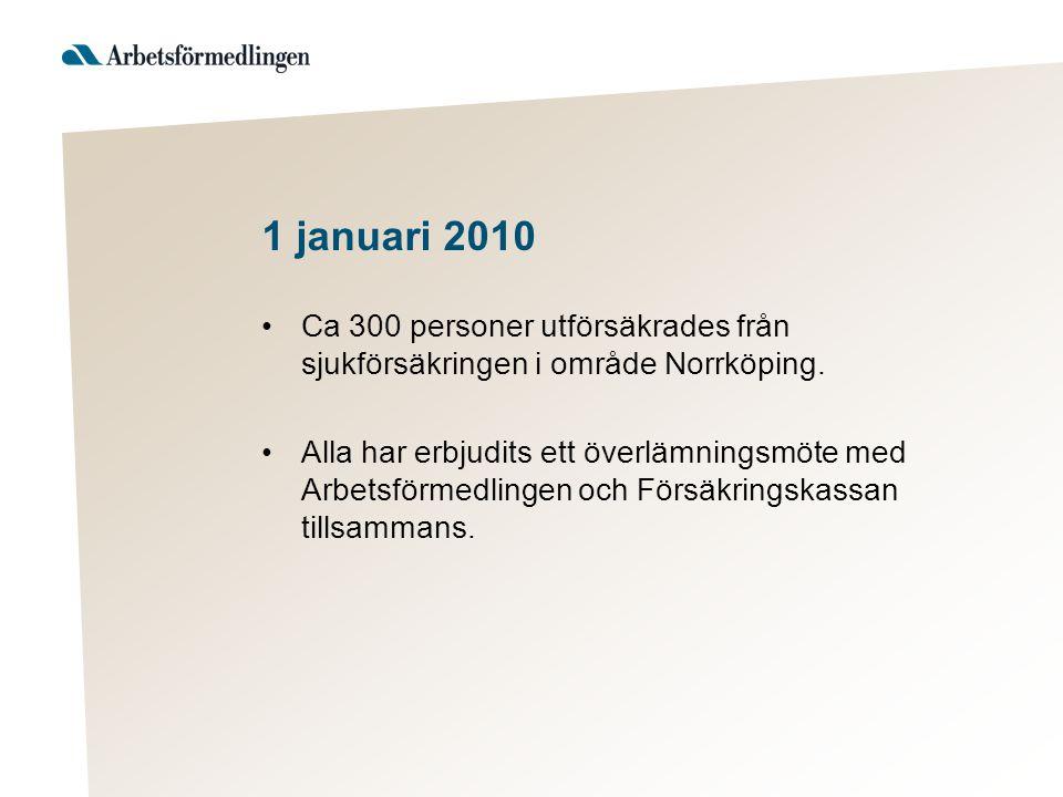 1 januari 2010 •Ca 300 personer utförsäkrades från sjukförsäkringen i område Norrköping. •Alla har erbjudits ett överlämningsmöte med Arbetsförmedling