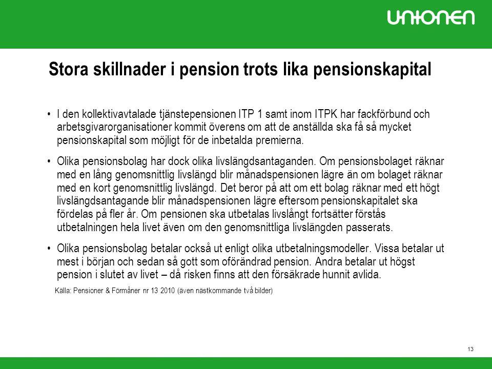 14 Skillnader i ITP1 och ITPK vid ett pensionskapital på 1 miljon kronor – traditionell pensionsförsäkring.