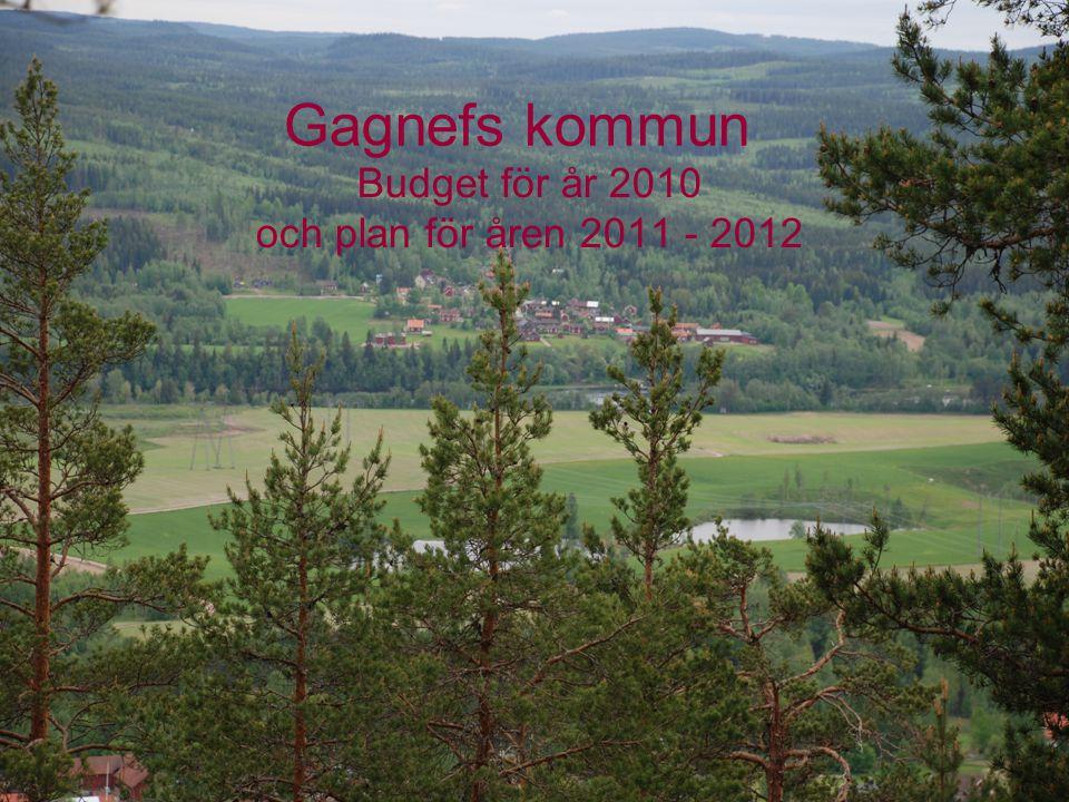 Budget för år 2010 och plan för åren 2011 - 2012 Gagnefs kommun