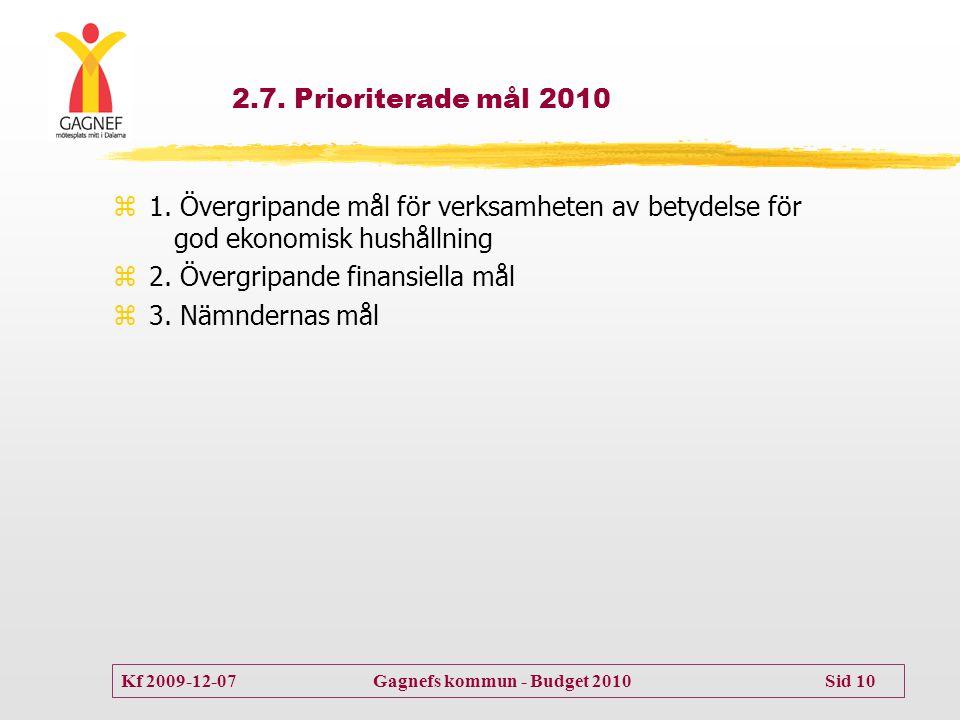 Kf 2009-12-07 Gagnefs kommun - Budget 2010 Sid 10 2.7. Prioriterade mål 2010  1. Övergripande mål för verksamheten av betydelse för god ekonomisk hus