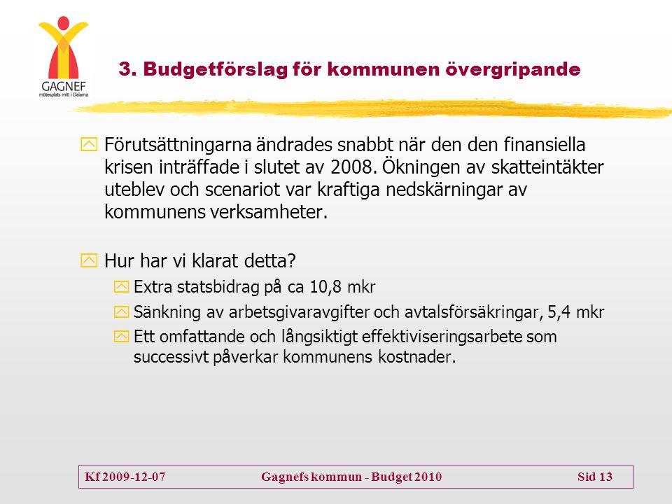 Kf 2009-12-07 Gagnefs kommun - Budget 2010 Sid 13 3. Budgetförslag för kommunen övergripande  Förutsättningarna ändrades snabbt när den den finansiel