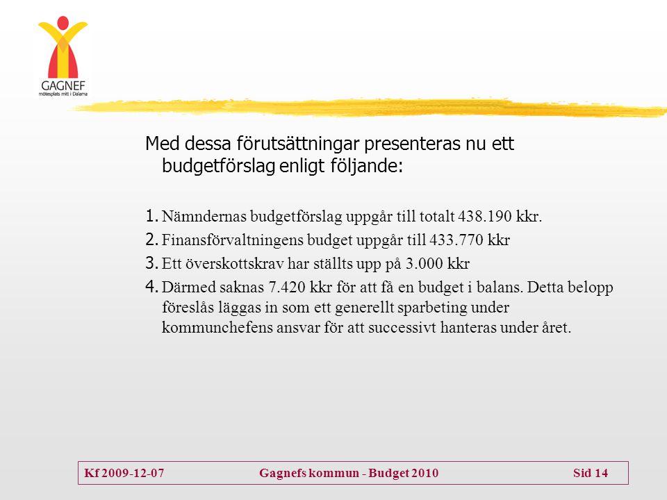 Kf 2009-12-07 Gagnefs kommun - Budget 2010 Sid 14 Med dessa förutsättningar presenteras nu ett budgetförslag enligt följande: 1. Nämndernas budgetförs