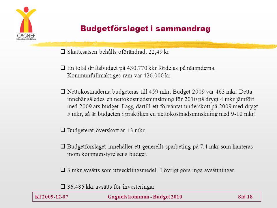 Kf 2009-12-07 Gagnefs kommun - Budget 2010 Sid 18 Budgetförslaget i sammandrag  Skattesatsen behålls oförändrad, 22,49 kr  En total driftsbudget på