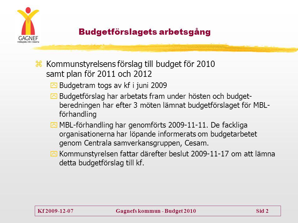 Kf 2009-12-07 Gagnefs kommun - Budget 2010 Sid 2 Budgetförslagets arbetsgång  Kommunstyrelsens förslag till budget för 2010 samt plan för 2011 och 20
