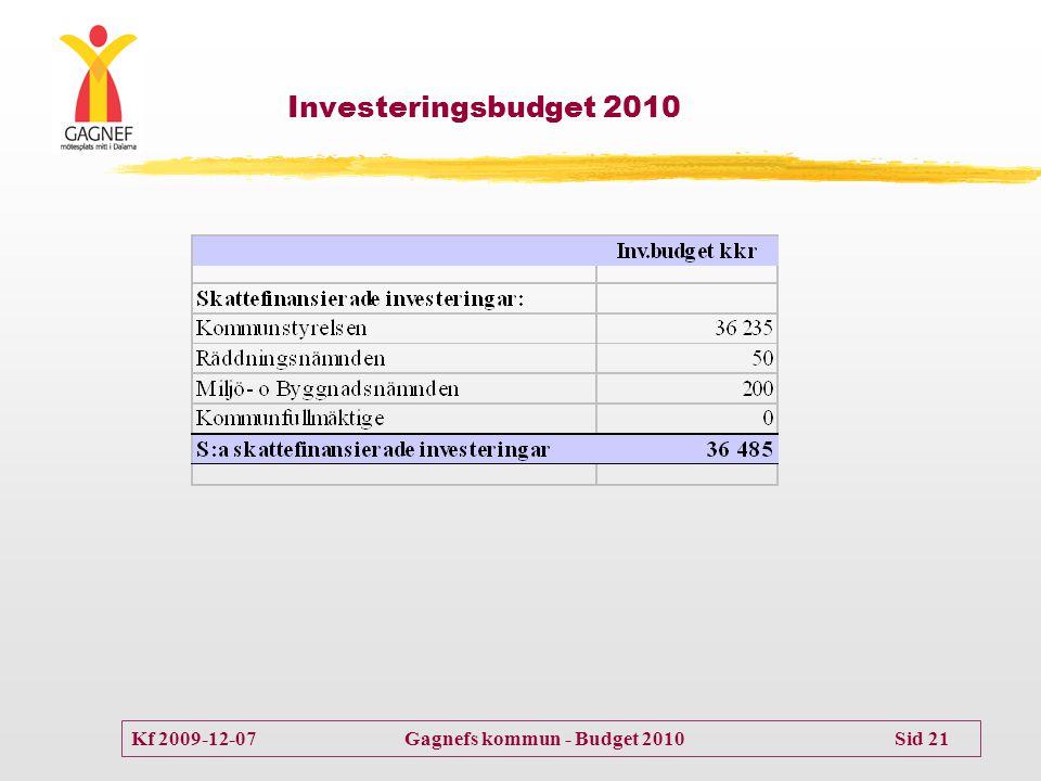 Kf 2009-12-07 Gagnefs kommun - Budget 2010 Sid 21 Investeringsbudget 2010