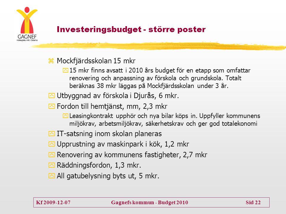 Kf 2009-12-07 Gagnefs kommun - Budget 2010 Sid 22 Investeringsbudget - större poster  Mockfjärdsskolan 15 mkr  15 mkr finns avsatt i 2010 års budget