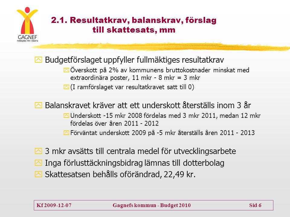 Kf 2009-12-07 Gagnefs kommun - Budget 2010 Sid 6 2.1. Resultatkrav, balanskrav, förslag till skattesats, mm  Budgetförslaget uppfyller fullmäktiges r