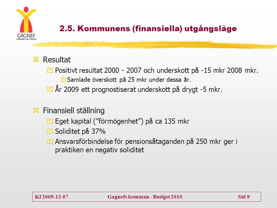 Kf 2009-12-07 Gagnefs kommun - Budget 2010 Sid 9 2.5. Kommunens (finansiella) utgångsläge  Resultat  Positivt resultat 2000 - 2007 och underskott på