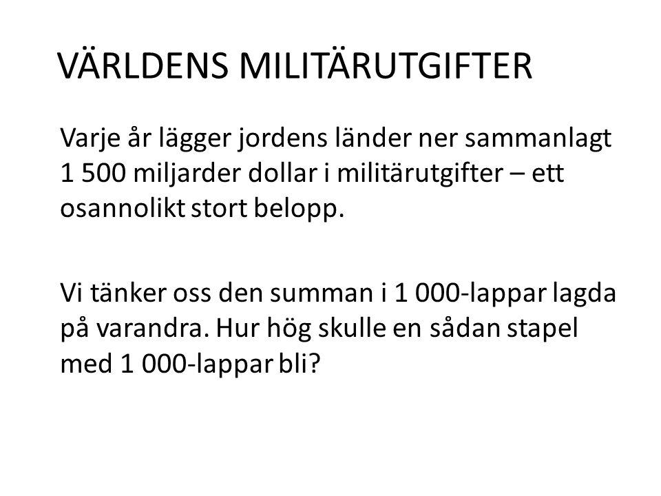 VÄRLDENS MILITÄRUTGIFTER Varje år lägger jordens länder ner sammanlagt 1 500 miljarder dollar i militärutgifter – ett osannolikt stort belopp. Vi tänk