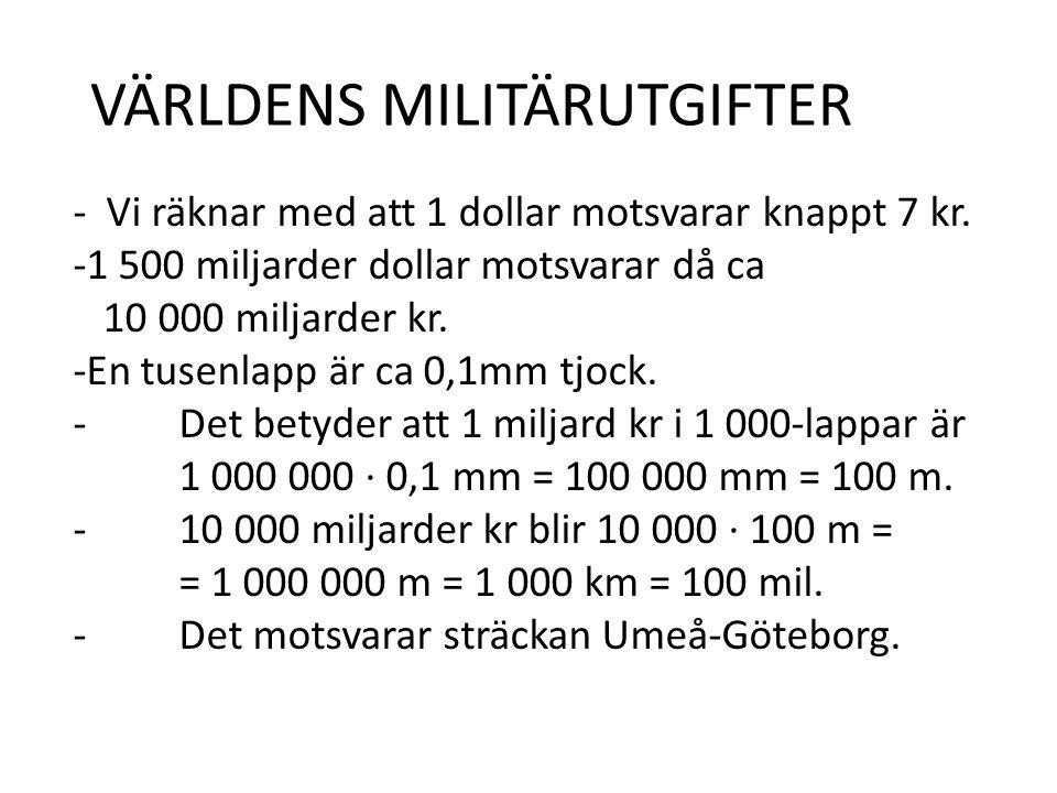 VÄRLDENS MILITÄRUTGIFTER - Vi räknar med att 1 dollar motsvarar knappt 7 kr. -1 500 miljarder dollar motsvarar då ca 10 000 miljarder kr. -En tusenlap