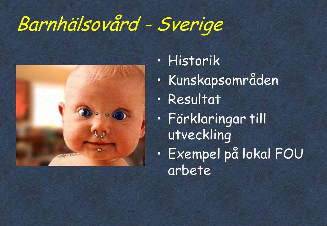 Barnhälsovård - Sverige •Historik •Kunskapsområden •Resultat •Förklaringar till utveckling •Exempel på lokal FOU arbete