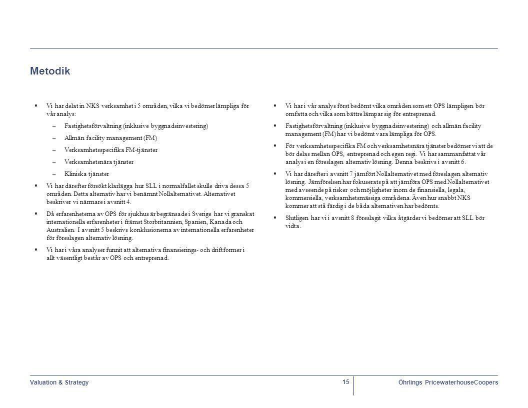 Valuation & StrategyÖhrlings PricewaterhouseCoopers 15 Metodik  Vi har delat in NKS verksamhet i 5 områden, vilka vi bedömer lämpliga för vår analys: –Fastighetsförvaltning (inklusive byggnadsinvestering) –Allmän facility management (FM) –Verksamhetsspecifika FM-tjänster –Verksamhetsnära tjänster –Kliniska tjänster  Vi har därefter försökt klarlägga hur SLL i normalfallet skulle driva dessa 5 områden.