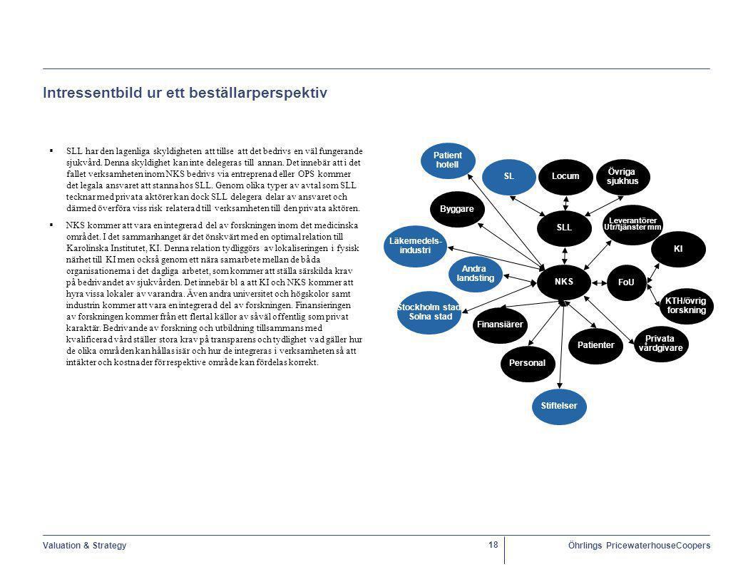 Valuation & StrategyÖhrlings PricewaterhouseCoopers 18 Intressentbild ur ett beställarperspektiv  SLL har den lagenliga skyldigheten att tillse att det bedrivs en väl fungerande sjukvård.