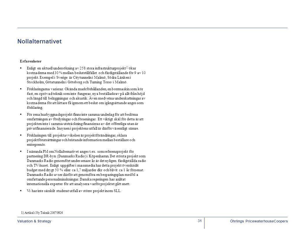 Valuation & StrategyÖhrlings PricewaterhouseCoopers 31 Nollalternativet Erfarenheter  Enligt en aktuell undersökning av 258 stora infrastrukturprojekt 1) ökar kostnaderna med 30 % mellan beslutstillfället och färdigställande för 9 av 10 projekt.
