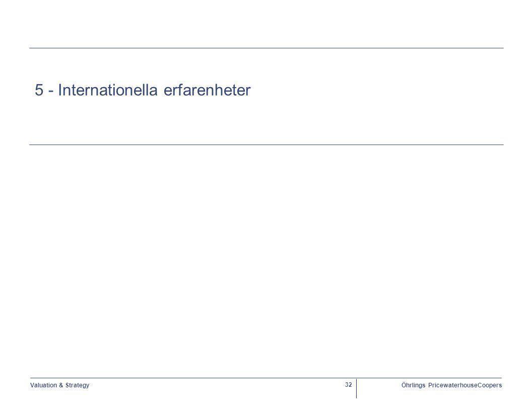 Valuation & StrategyÖhrlings PricewaterhouseCoopers 32 5 - Internationella erfarenheter