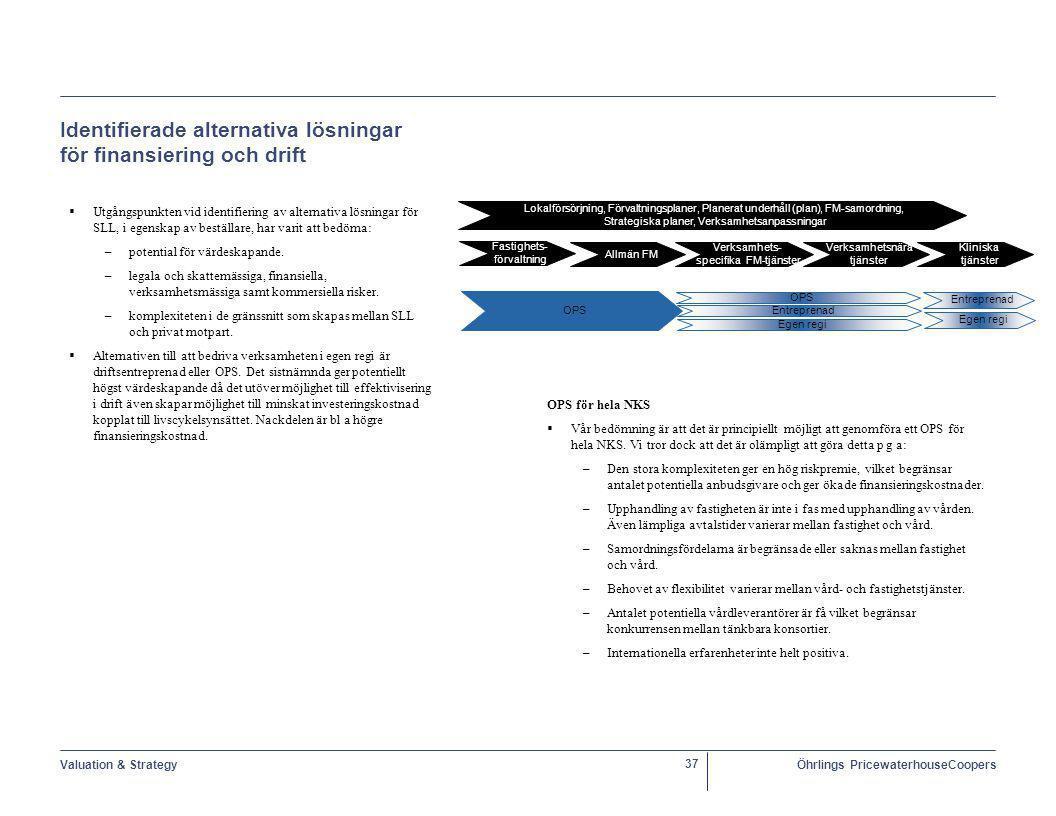 Valuation & StrategyÖhrlings PricewaterhouseCoopers 37 Identifierade alternativa lösningar för finansiering och drift  Utgångspunkten vid identifiering av alternativa lösningar för SLL, i egenskap av beställare, har varit att bedöma: –potential för värdeskapande.