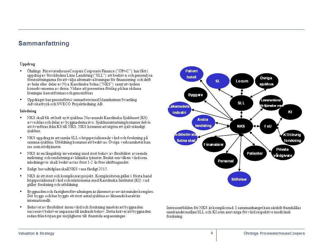 Valuation & StrategyÖhrlings PricewaterhouseCoopers 25 Traditionell lösning (Nollalternativ) – Finansiell illustration Finansiering  SLL Internfinans bedömer att det är möjligt att internfinansiera investeringen i NKS till 100 procent inom ramen för nuvarande kreditpolicy, även om det innebär att låneskulden skulle öka med ca tre fjärdedelar.