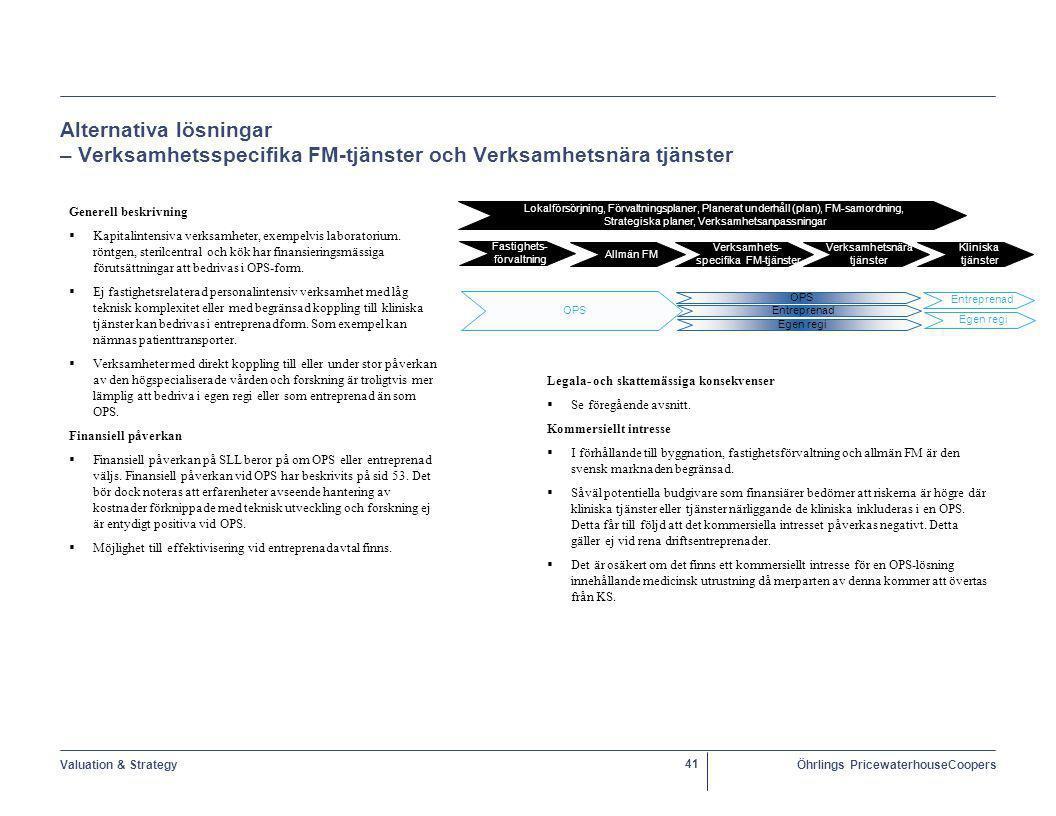 Valuation & StrategyÖhrlings PricewaterhouseCoopers 41 Alternativa lösningar – Verksamhetsspecifika FM-tjänster och Verksamhetsnära tjänster Generell beskrivning  Kapitalintensiva verksamheter, exempelvis laboratorium.
