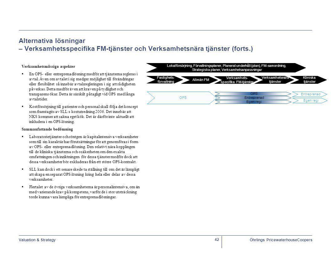 Valuation & StrategyÖhrlings PricewaterhouseCoopers 42 Alternativa lösningar – Verksamhetsspecifika FM-tjänster och Verksamhetsnära tjänster (forts.) Verksamhetsmässiga aspekter  En OPS- eller entreprenadlösning medför att tjänsterna regleras i avtal.