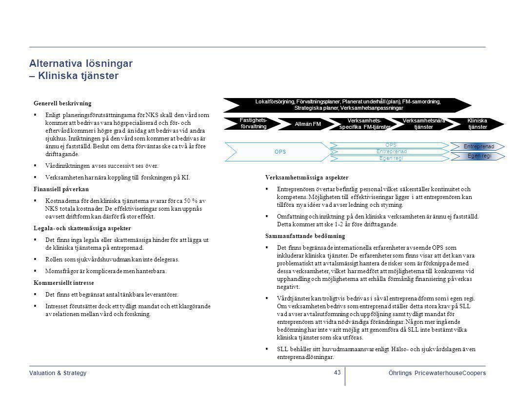 Valuation & StrategyÖhrlings PricewaterhouseCoopers 43 Alternativa lösningar – Kliniska tjänster Generell beskrivning  Enligt planeringsförutsättningarna för NKS skall den vård som kommer att bedrivas vara högspecialiserad och för- och eftervård kommer i högre grad än idag att bedrivas vid andra sjukhus.