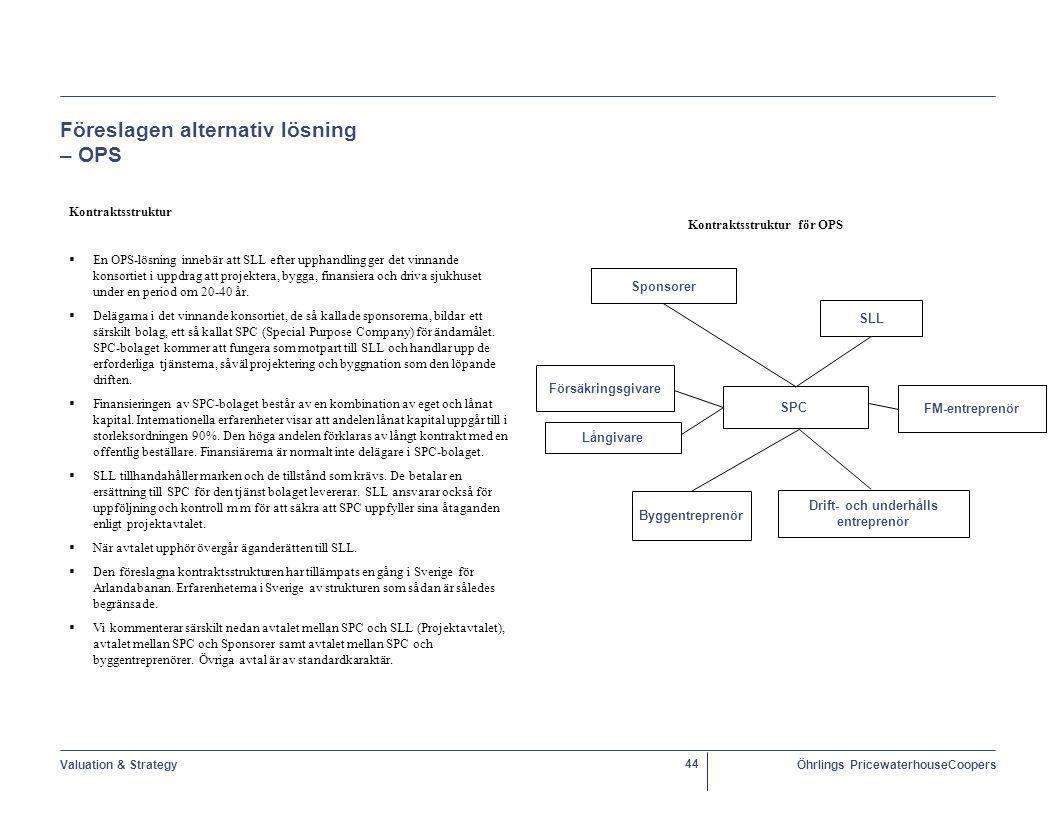 Valuation & StrategyÖhrlings PricewaterhouseCoopers 44 Föreslagen alternativ lösning – OPS Kontraktsstruktur  En OPS-lösning innebär att SLL efter upphandling ger det vinnande konsortiet i uppdrag att projektera, bygga, finansiera och driva sjukhuset under en period om 20-40 år.