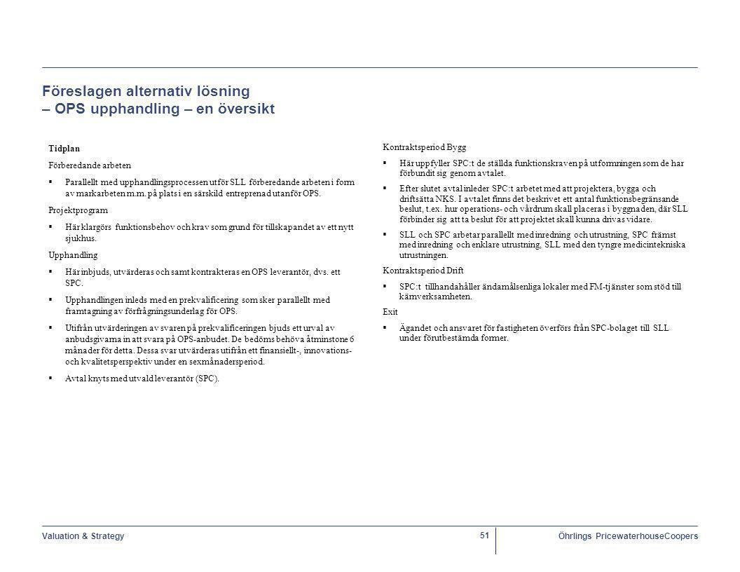 Valuation & StrategyÖhrlings PricewaterhouseCoopers 51 Föreslagen alternativ lösning – OPS upphandling – en översikt Tidplan Förberedande arbeten  Parallellt med upphandlingsprocessen utför SLL förberedande arbeten i form av markarbeten m.m.