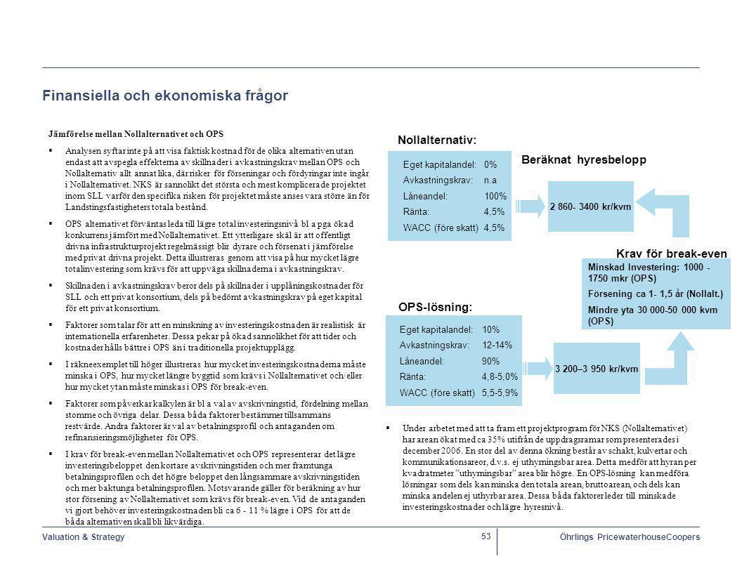 Valuation & StrategyÖhrlings PricewaterhouseCoopers 53 Eget kapitalandel: 0% Avkastningskrav: n.a Låneandel: 100% Ränta: 4,5% WACC (före skatt)4,5% Nollalternativ: 2 860- 3400 kr/kvm Minskad Investering: 1000 - 1750 mkr (OPS) Försening ca 1- 1,5 år (Nollalt.) Mindre yta 30 000-50 000 kvm (OPS) OPS-lösning: Krav för break-even Beräknat hyresbelopp Eget kapitalandel: 10% Avkastningskrav: 12-14% Låneandel: 90% Ränta: 4,8-5,0% WACC (före skatt)5,5-5,9% 3 200–3 950 kr/kvm Jämförelse mellan Nollalternativet och OPS   Analysen syftar inte på att visa faktisk kostnad för de olika alternativen utan endast att avspegla effekterna av skillnader i avkastningskrav mellan OPS och Nollalternativ allt annat lika, där risker för förseningar och fördyringar inte ingår i Nollalternativet.