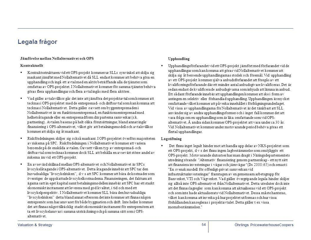 Valuation & StrategyÖhrlings PricewaterhouseCoopers 54 Legala frågor Jämförelse mellan Nollalternativet och OPS Kontraktuellt   Kontraktsstrukturen vid ett OPS-projekt kommer ur SLLs synvinkel att skilja sig markant jämfört med Nollalternativet då SLL endast kommer att behöva göra en upphandling och ingå ett avtal med en aktör beträffande alla de tjänster som omfattas av OPS-projektet.
