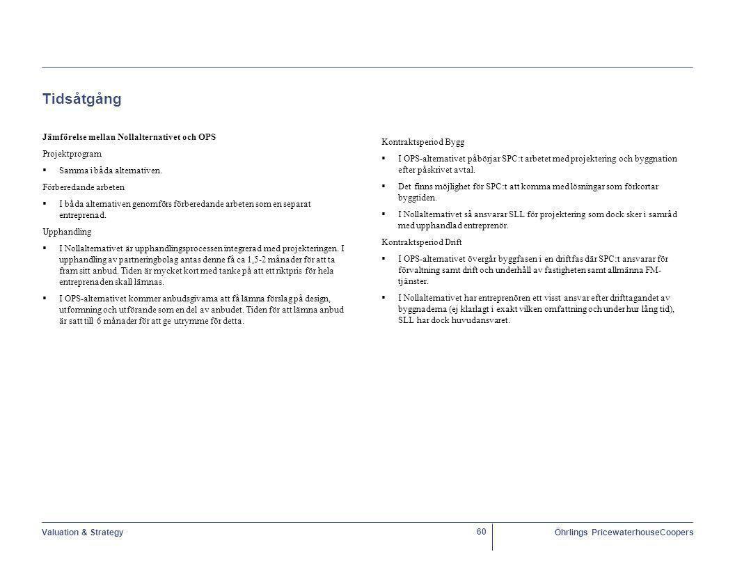 Valuation & StrategyÖhrlings PricewaterhouseCoopers 60 Tidsåtgång Jämförelse mellan Nollalternativet och OPS Projektprogram   Samma i båda alternativen.