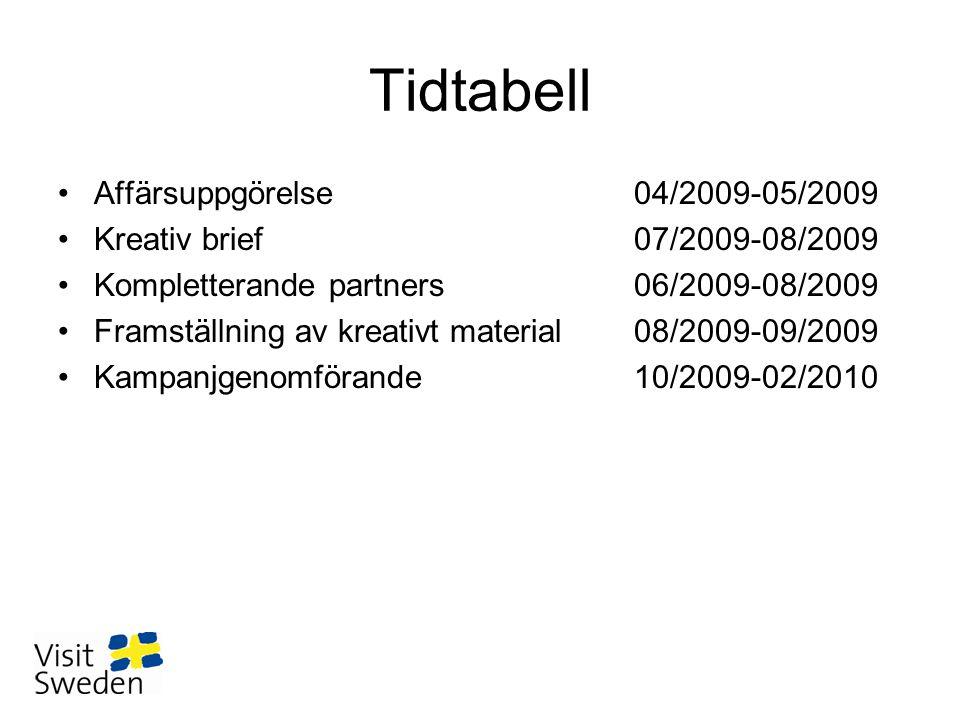 Tidtabell •Affärsuppgörelse04/2009-05/2009 •Kreativ brief07/2009-08/2009 •Kompletterande partners 06/2009-08/2009 •Framställning av kreativt material0