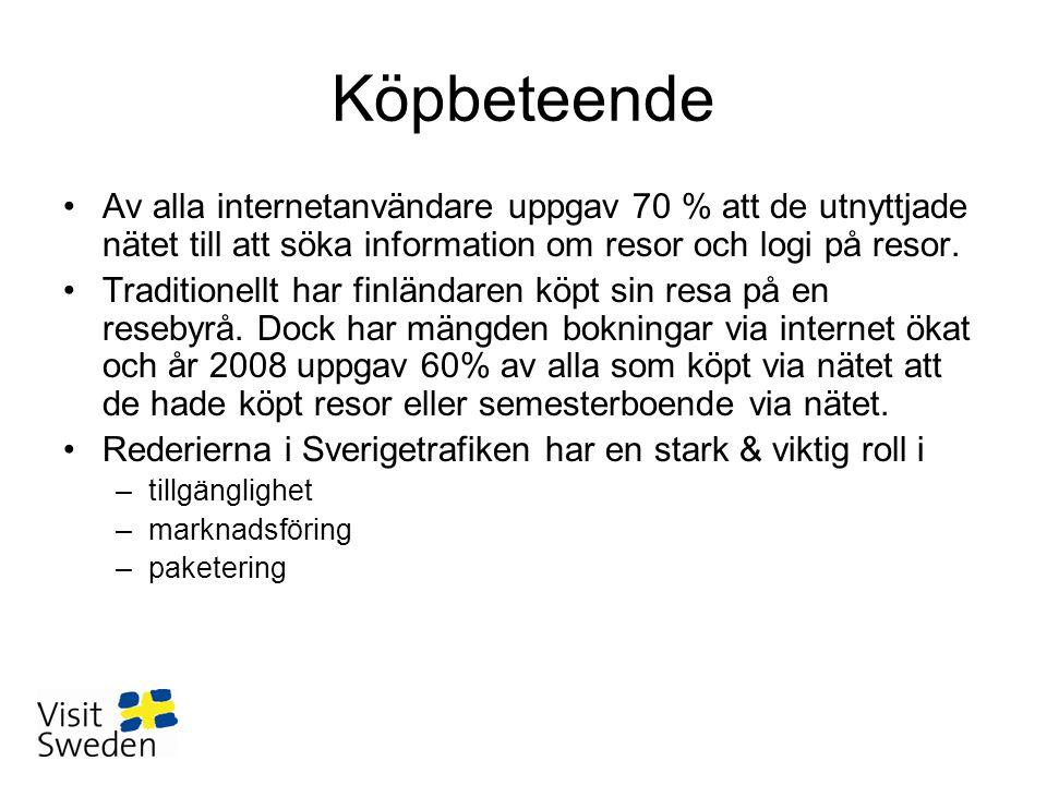 Gästnätter Marknad: Finland •Sverige / gästnätter totalt –2006347.933 –2007347.751 –2008377.943 •Jämtland / gästnätter totalt –200615.122 –200712.109 –200812.776 2009/Jan+96% jfr med 2008 (Källa: SCB's gästnattsstatistik)