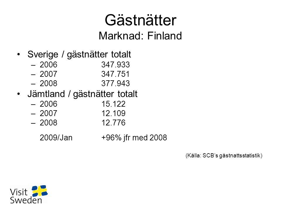 Gästnätter Marknad: Finland •Sverige / gästnätter totalt –2006347.933 –2007347.751 –2008377.943 •Jämtland / gästnätter totalt –200615.122 –200712.109