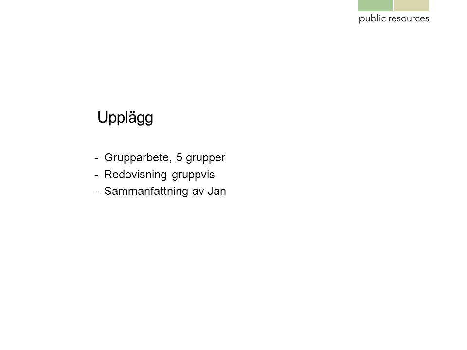 Upplägg -Grupparbete, 5 grupper -Redovisning gruppvis -Sammanfattning av Jan