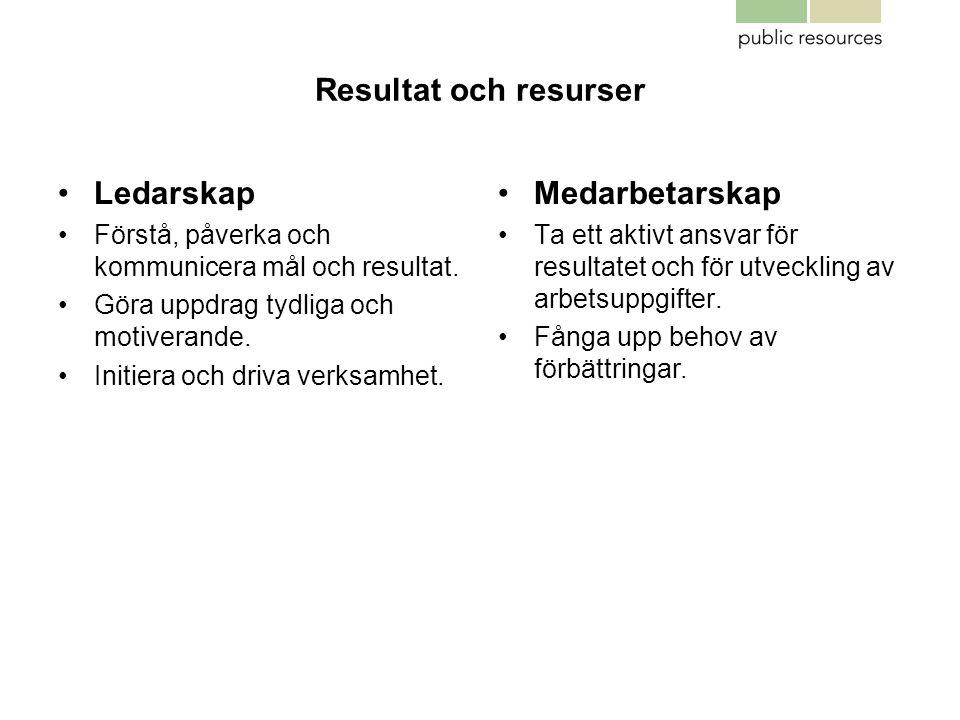 Resultat och resurser •Ledarskap •Förstå, påverka och kommunicera mål och resultat. •Göra uppdrag tydliga och motiverande. •Initiera och driva verksam