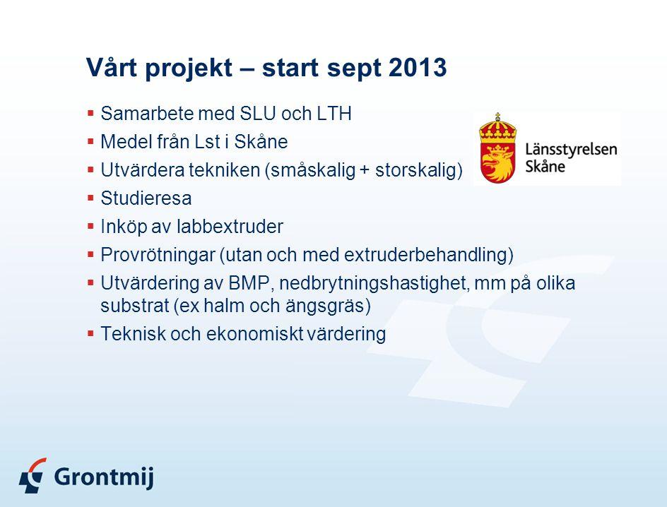 Vårt projekt – start sept 2013  Samarbete med SLU och LTH  Medel från Lst i Skåne  Utvärdera tekniken (småskalig + storskalig)  Studieresa  Inköp