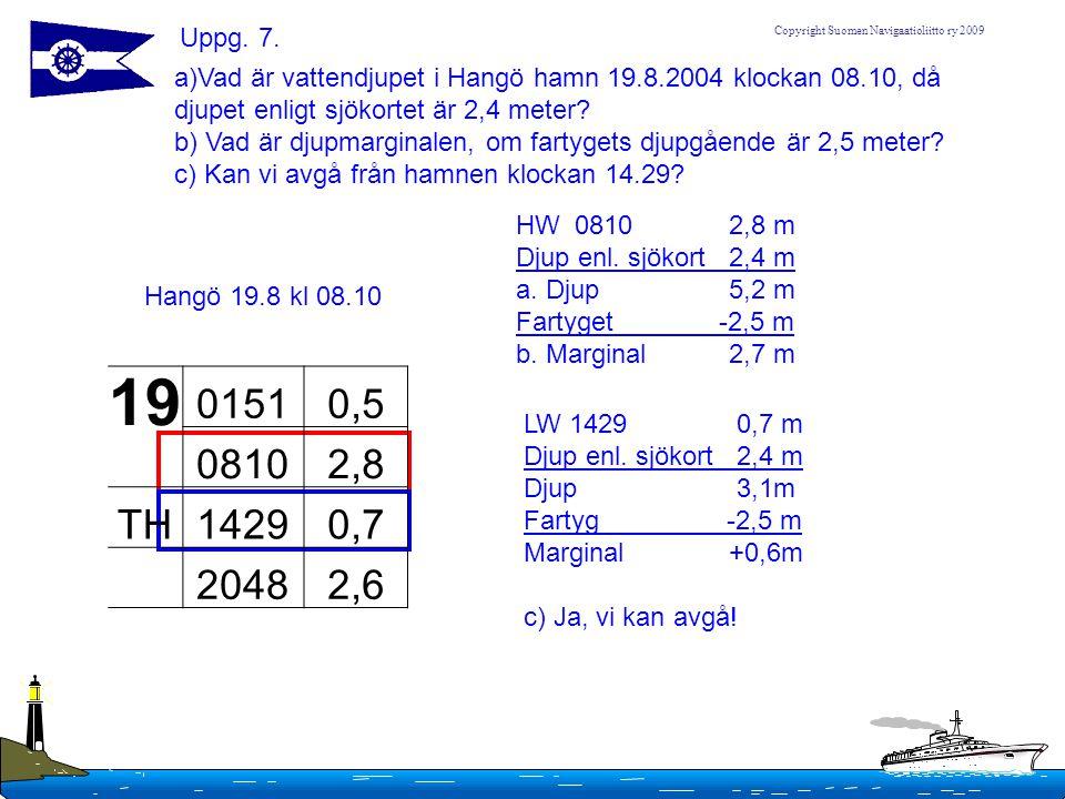 Copyright Suomen Navigaatioliitto ry 2009 a)Vad är vattendjupet i Hangö hamn 19.8.2004 klockan 08.10, då djupet enligt sjökortet är 2,4 meter? b) Vad
