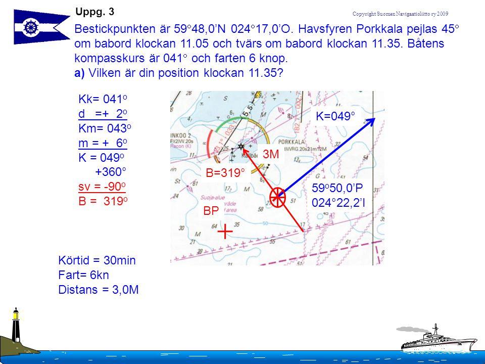 Copyright Suomen Navigaatioliitto ry 2009 Uppg. 3 Bestickpunkten är 59  48,0'N 024  17,0'O. Havsfyren Porkkala pejlas 45  om babord klockan 11.05 o