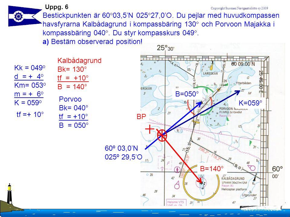 Copyright Suomen Navigaatioliitto ry 2009 Uppg. 6 Bestickpunkten är 60  03,5'N 025  27,0'O. Du pejlar med huvudkompassen havsfyrarna Kalbådagrund i