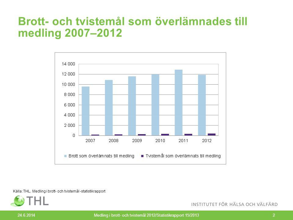 Brott- och tvistemål som överlämnades till medling 2007–2012 24.6.2014Medling i brott- och tvistemål 2012/Statistikrapport 15/20132 Källa: THL, Medling i brott- och tvistemål -statistikrapport