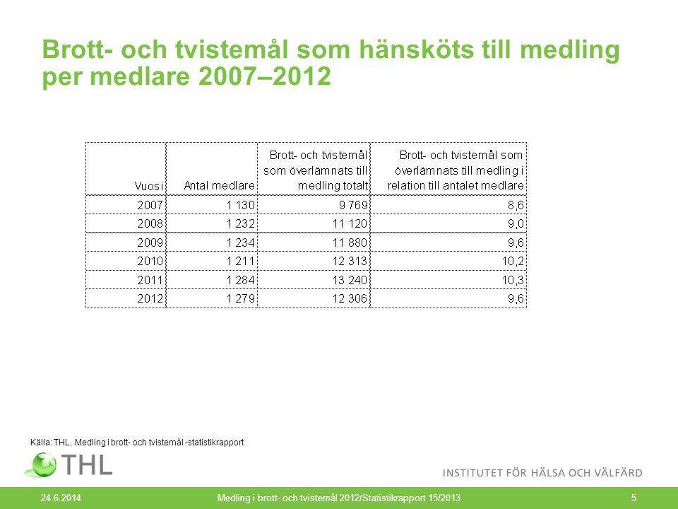 Brott- och tvistemål som hänsköts till medling per medlare 2007–2012 24.6.2014Medling i brott- och tvistemål 2012/Statistikrapport 15/20135 Källa: THL, Medling i brott- och tvistemål -statistikrapport