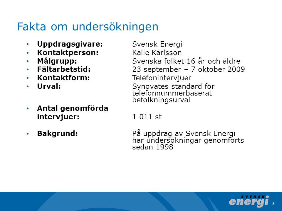 3 Fakta om undersökningen • Uppdragsgivare: Svensk Energi • Kontaktperson:Kalle Karlsson • Målgrupp:Svenska folket 16 år och äldre • Fältarbetstid:23