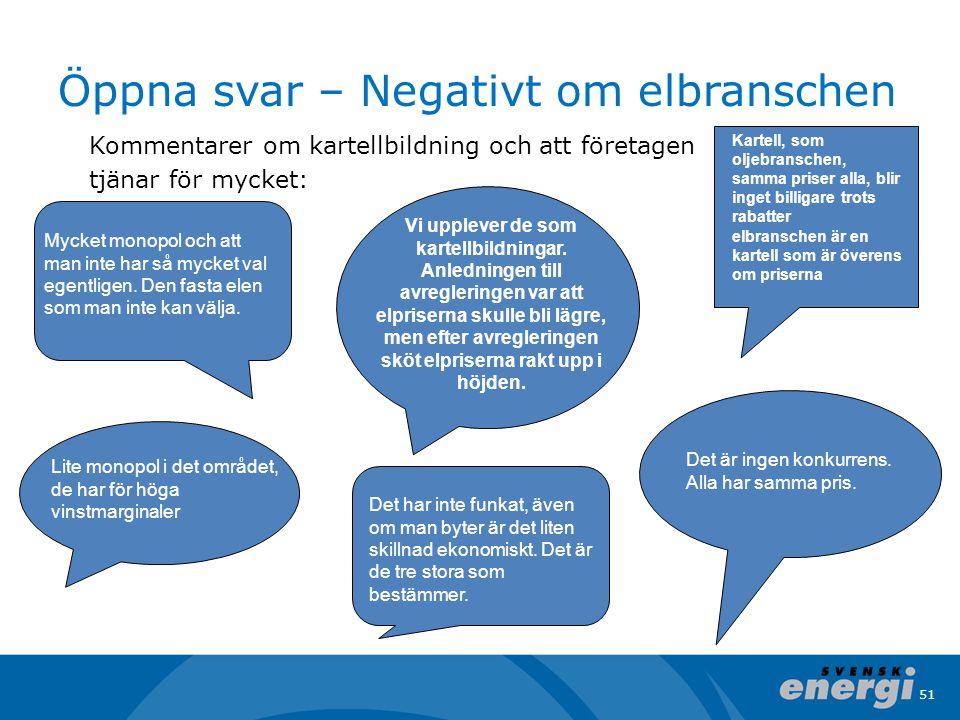 51 Öppna svar – Negativt om elbranschen Kommentarer om kartellbildning och att företagen tjänar för mycket: Mycket monopol och att man inte har så myc