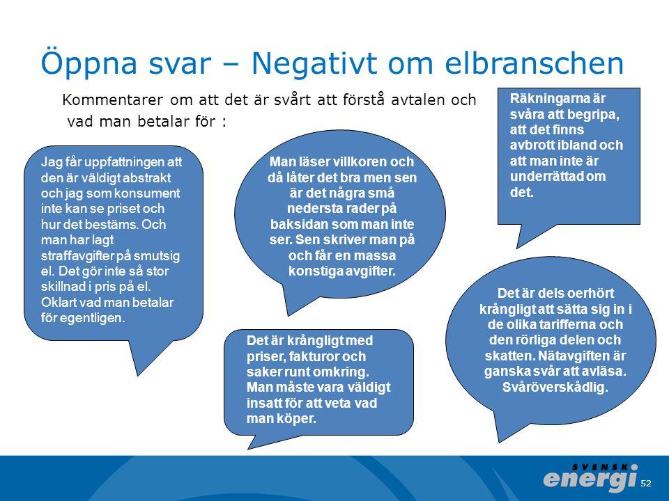 52 Öppna svar – Negativt om elbranschen Kommentarer om att det är svårt att förstå avtalen och vad man betalar för : Jag får uppfattningen att den är